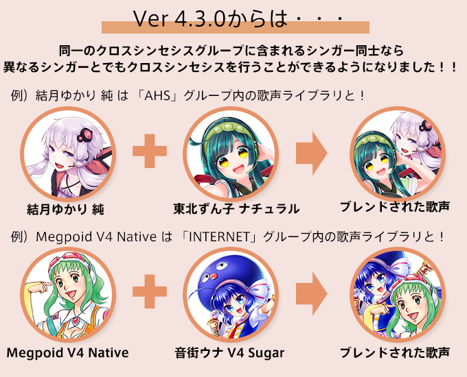 VOCALOID4 Editor / VOCALOID4 Editor for Cubase Ver.4.3.0からは・・・