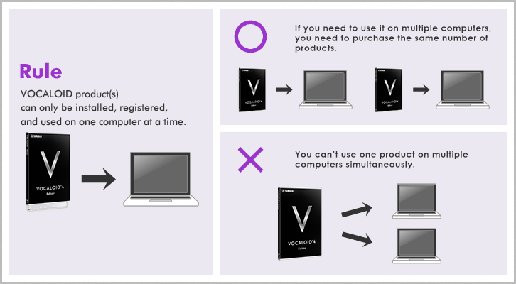 Activation and Deactivation - VOCALOID Product Registration 1. Basic Knowledge | how to | support | VOCALOID